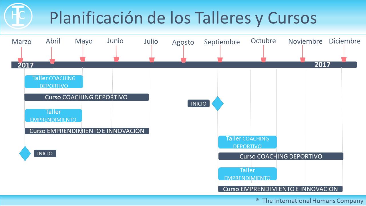 PLANIFICACION TALLERES Y CURSOS 2017